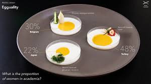 proportion cuisine data cuisine data dishes