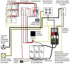 solar power wiring solar generators energy saving pinterest