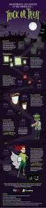 halloween computers 81 best infographics computers images on pinterest