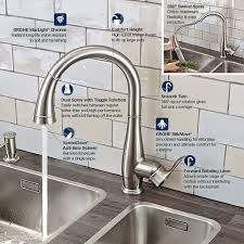 high flow kitchen faucet grohe parkfield single handle pull sprayer kitchen faucet