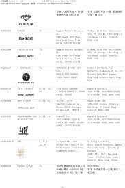 bureau poste li鑒e microsoft word 20 doc pdf