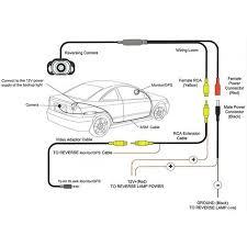 wiring diagram to hook up rear view camera wiring diagrams