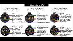 trailer wiring hook up diagram youtube