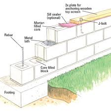 masonry block wall design building a concrete block wall building