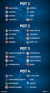 2015 16 uefa champions league draw looms planet benfica