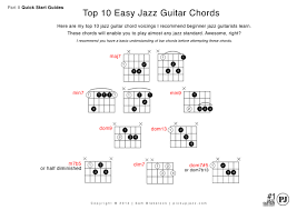 top 10 easy beginner jazz guitar chords