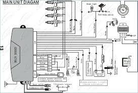 steelmate car alarm wiring diagram bestharleylinks info