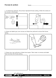 forces worksheet primaryleapcouk different types of forces