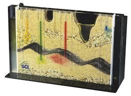 groundwater exploration activity model frey scientific u0026 cpo science
