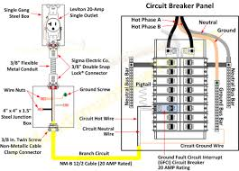 breaker box wiring diagram ground fault circuit and electrical