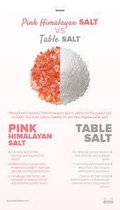 what s the difference between table salt and sea salt pink himalayan salt vs table salt which is better and why