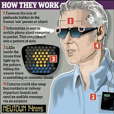 Technology For Blind People Hi Tech Glasses May Help The Blind U0027see U0027 Again Daily Mail Online