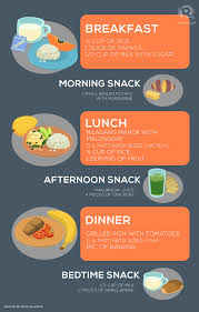 daily diet plan for elderly u2013 diet plan