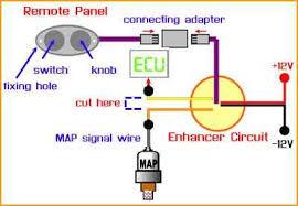 magnum digital map maf enhancer proton wira 1 6l efie hho chip