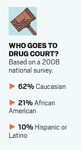 how america overdosed on drug courts pacific standard