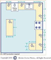 gfci distance from sink what is the maximum distance between electrical outlets on a kitchen