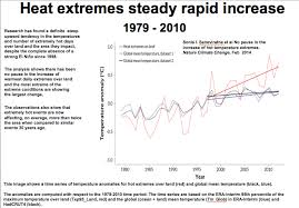 Colorado Wildfires Explained In One Chart Climate Central Extreme Weather