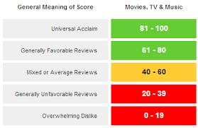 Seeking Metacritic News Artpop Official Reviews 61 100 Classic Atrl