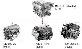 porsche 944 ls1 944 engine comparison porsche 944 ls1 conversion