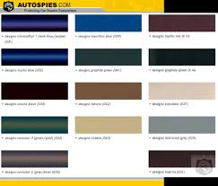 auto paint samples 2017 grasscloth wallpaper