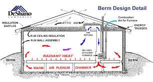 energy efficient homes floor plans 100 energy efficient homes floor plans house blueprints