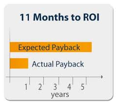 Challenge Roi On Demand Book Production Company Achieves Roi After 11 Months