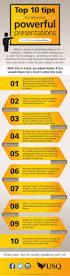 best 10 presentation skills training ideas on pinterest