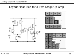 layout floor plan analog layout and process concern 68 728 jpg cb 1260142992