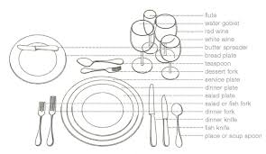 how to set a formal dinner table 55 picture of table setting table setting 101 mrfoodcom