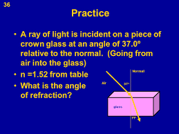 what is a ray of light unit ten reflection and refraction of light ppt video online download
