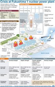 graphic with illustrations of the fukushima 1 nuclear power plant