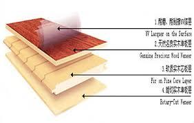 engineered flooring amhome flooring sibu sdn bhd