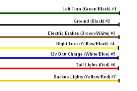 trailer light wiring color code trailer light wiring color code connector lights diagram hopkins
