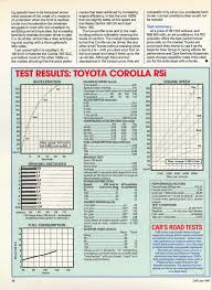 from the archives 1997 toyota corolla rsi carmag co za