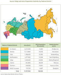russia map by population russian far east the eagle facing east awakes hktdc