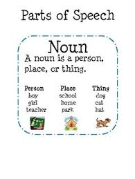 73 best english images on pinterest teaching ideas and