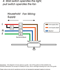 symbols captivating power circuit wiring color codes label