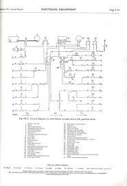 Floor Plan With Electrical Layout Residental Wiring Kentoro Com