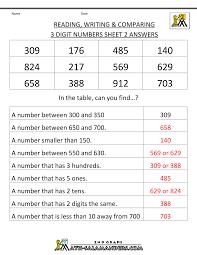 math reading comprehension worksheets worksheets