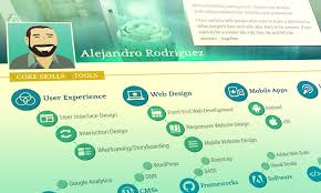 Sample Web Designer Resume by Web Designers How To Make A Great Resume Impatient Designer