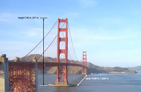 facts and figures bridge height span jpg