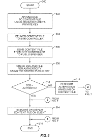 patente us7953968 system and method for selective encryption of