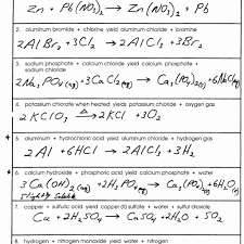 chemistry word equations ks3 tessshlo