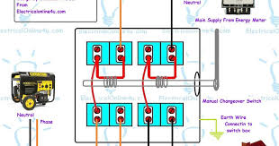 wiring diagram change switch generator within manual changeover