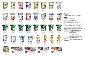 Sofa King Advert by Nycoplus Omega 3 Vitamin Pills