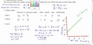 graphing a system of linear equation word problem