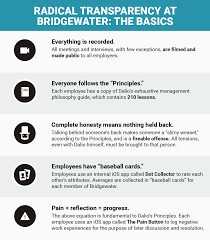 Business Insider Resume Bridgewater Associates Job Application Process Business Insider