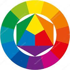 color wheel u2014 stock vector furian 27449247