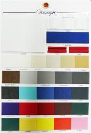 Marine Grade Vinyl Upholstery Fabric Camo Seascape Marine Upholstery Vinyl