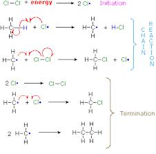 Bond Energies Table Chemical Reactivity